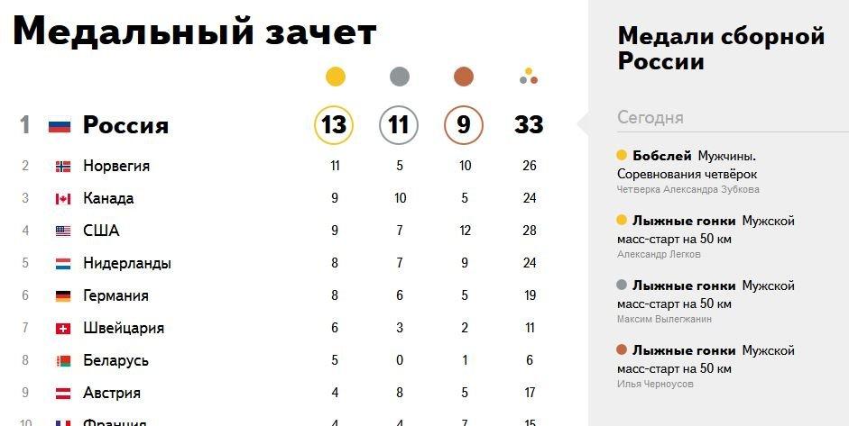 пиктограммы летних олимпийских игр в лондоне