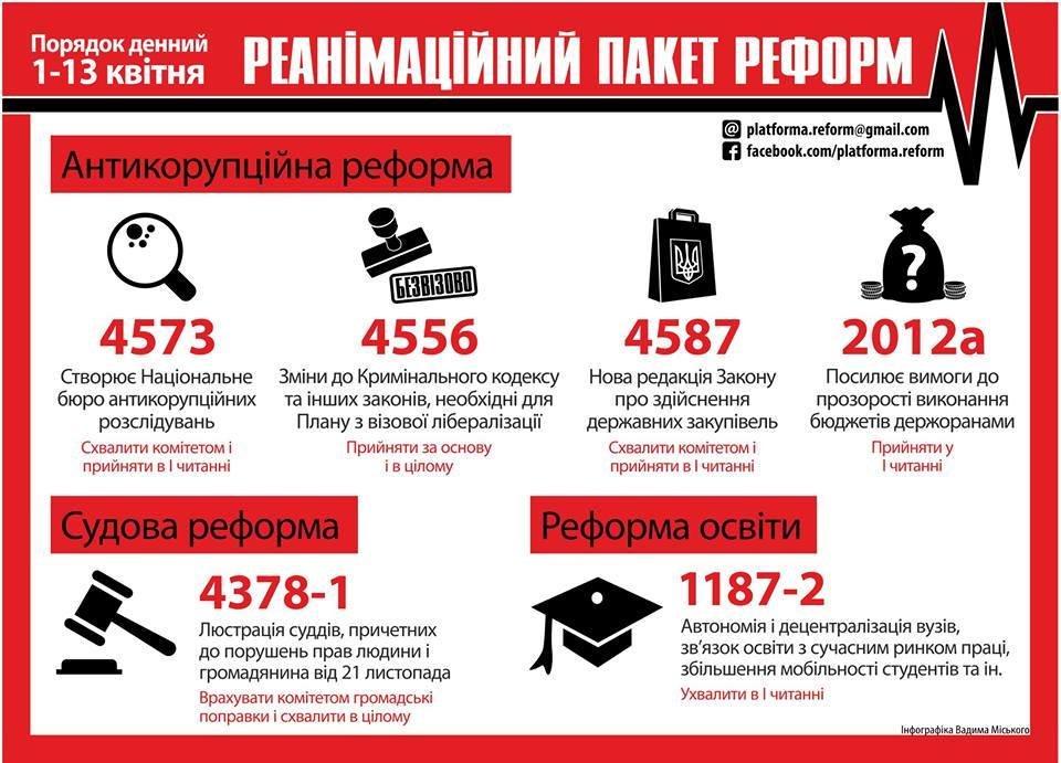 Тимошенко обещает способствовать разработке закона о первом рабочем месте студентов - Цензор.НЕТ 6502