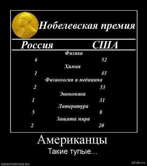 Окружение Путина поняло неизбежность кризиса: цены на нефть могут упасть ниже $60 к середине 2015 года - Цензор.НЕТ 1757