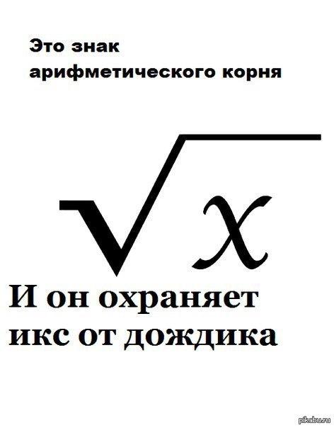 Как посчитать квадратный корень из числа