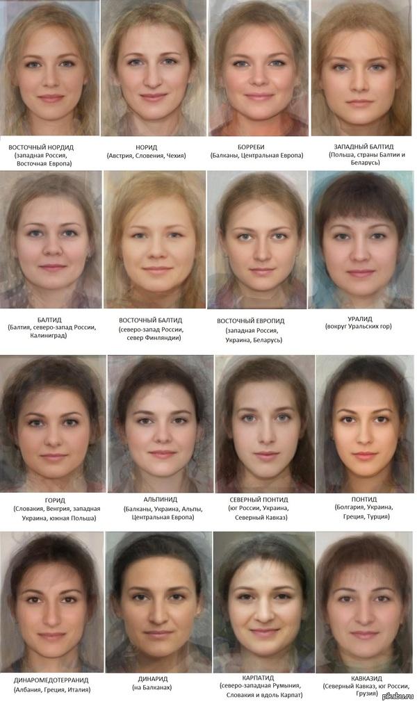 познакомиться с женщиной тип внешности